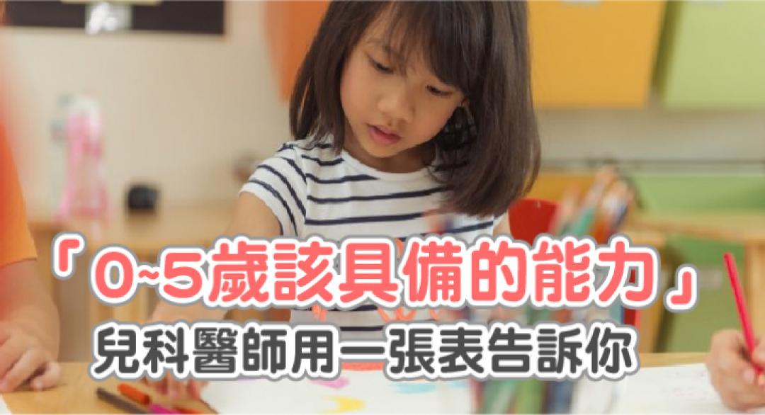 小孩2歲了還不太會說話是遲緩嗎?兒科醫師用一張表告訴你「0~5歲該具備的能力」